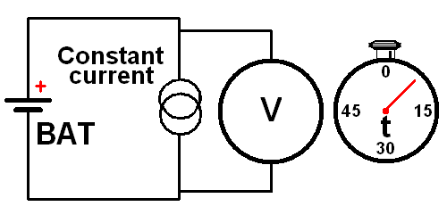 Battery Capacity Test : Sb projects constan current sink